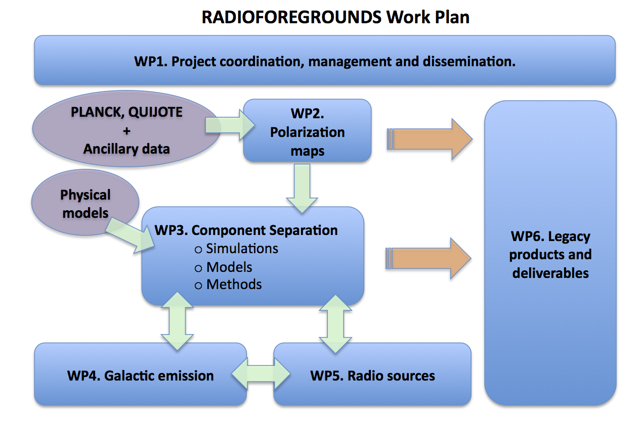 Pertt RADIOFOREGROUNDS